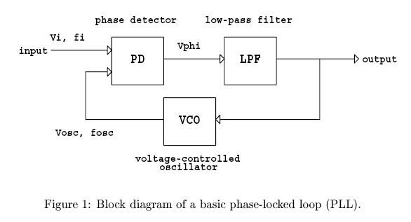 induction heater, block diagram